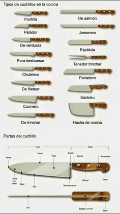 Recetas on Strikingly Kitchen Hacks, Kitchen Gadgets, Best Kitchen Knives, Cooking Tools, Cooking Recipes, Cooking 101, Sausage Recipes, Easy Cooking, Potato Recipes