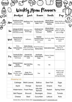 The Ethnic Pantry Indian Staple Grocery List Free Printable