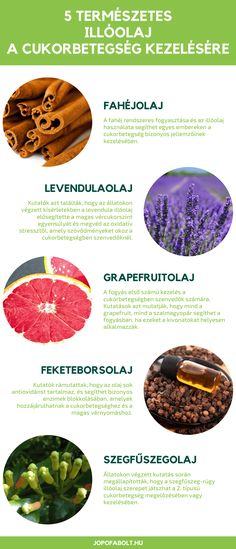 Fitt, Doterra Blends, Health, Health Care, Salud
