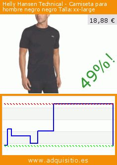 Helly Hansen Technical - Camiseta para hombre negro negro Talla:xx-large (Deportes). Baja 49%! Precio actual 18,88 €, el precio anterior fue de 36,75 €. http://www.adquisitio.es/helly/hansen-technical-camiseta-2