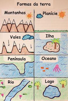 SOSPROFESSOR-ATIVIDADES: Geografia