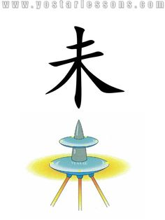 Imagine a two layers of ufo with laser lights not coming from the earth. Chinese Phrases, Chinese Words, Learn Chinese Characters, Mandarin Language, Basic Chinese, Chinese Posters, Chinese Lessons, Chinese Writing, Learn Mandarin