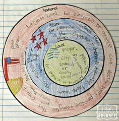 Ashleigh's Education Journey: Government Interactive Notebook & a Free Presentation