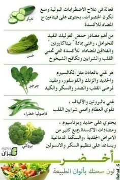 Pin By Pink On منوعات In 2020 Health Fitness Nutrition Health Facts Food Organic Health