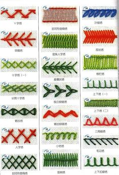 Basic embroidery stitches for beginners – ArtofitEmbroidery stitches 2 from a vintage catalog Hand Embroidery Videos, Embroidery Stitches Tutorial, Embroidery Sampler, Creative Embroidery, Simple Embroidery, Sewing Stitches, Hand Embroidery Stitches, Machine Embroidery Patterns, Embroidery For Beginners