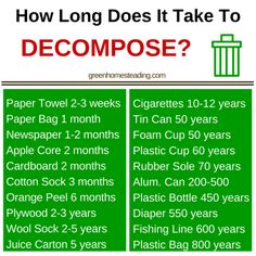 How Long Does It Take To Decompose Garbage