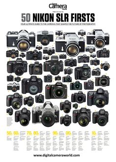 21 Premium Nikon Camera Accessories Wi Fu Nikon Camera For Vlogging Photography Timeline, History Of Photography, Nikon Photography, Nikon Slr Camera, Camera Phone, Nikon Cameras, Film Camera, Camera Frame, Camera Equipment