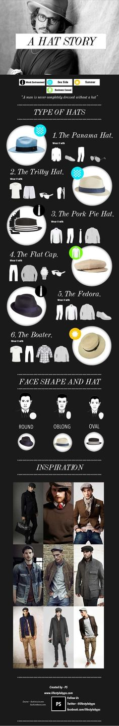 Style guide on how to style different types of hats properly.. #Hats, #Men, #StyleGuide, #Fashion