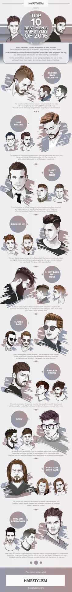 awesome These are the 10 most popular hairstyles for guys right now