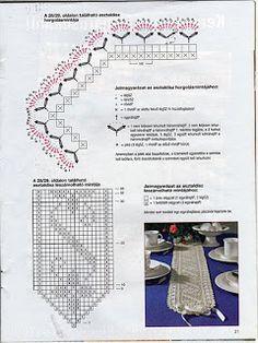 Szydełkomania: Inserts crocheted