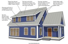 Flush dormer A flush dormer (also called a wall or open-face dormer) has a face wall that's flush with the wall below, with no main-roof eave running across it. As a result, a flush dormer can be used to punctuate a horizontal wall with a vertical element, or to allow for taller windows than would be possible with another type of dormer. Although dormer windows generally should not exceed the size of the first-floor windows, a flush dormer can contain a bank of windows that can be used to…
