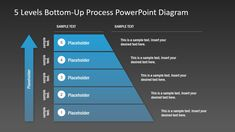 The 5 Levels Bottom-Up Process PowerPoint Diagram is a vertical sequence of steps with text placeholders. This vertical block list template could be used Powerpoint Slide Designs, Powerpoint 2010, Powerpoint Themes, Business Powerpoint Templates, Email Templates, Process Flow Diagram, Powerpoint Animation, Data Charts, Text Fonts