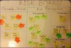 Risk Board used in Agile Risk Management, know more: http://www.simplilearn.com/simplilearn/online-training/pmi-acp-training/how-to-control-risk-in-agile-project-management