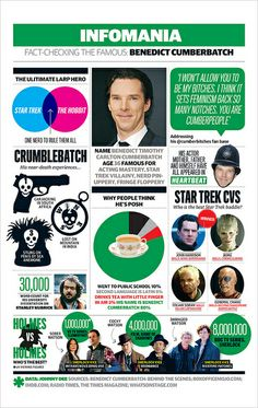 infocumberbatch by The Guardian on Flickr, via Flickr