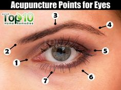 Acupunture points for eyes