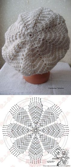 Exceptional Stitches Make a Crochet Hat Ideas. Extraordinary Stitches Make a Crochet Hat Ideas. Crochet Beret Pattern, Gilet Crochet, Crochet Baby Bonnet, Crochet Beanie Hat, Crochet Cap, Crochet Diagram, Crochet Stitches Patterns, Crochet Motif, Knitting Patterns