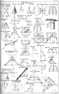 Table of Conics, Cyclopaedia, volume p 1728 - Conic section - Wikipedia Mathematics Geometry, Physics And Mathematics, Geometry Art, Sacred Geometry, Conic Section, Physics Formulas, Precalculus, Math About Me, Love Math