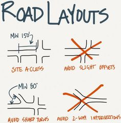 Road Layouts - L² Design, LLC