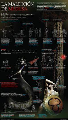 La maldición de Medusa