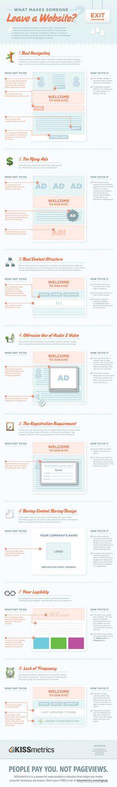 ¿Qué es lo que más espanta a los internautas de su página web?