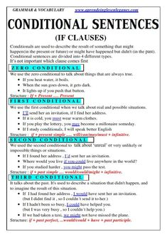 If clauses. Zero conditional First Conditional Second Conditional Third Conditional. Advanced English Grammar, English Grammar Tenses, Teaching English Grammar, English Grammar Worksheets, English Writing Skills, English Verbs, English Vocabulary Words, Learn English Words, Grammar And Vocabulary