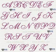 Resultado de imagem para letras pequenas para em ponto cruz Crochet Alphabet, Cross Stitch Alphabet Patterns, Alphabet Charts, Cross Stitch Letters, Alphabet And Numbers, Stitch Patterns, Diy Embroidery, Cross Stitch Embroidery, Embroidery Patterns