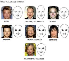 men face shape - Google 搜尋