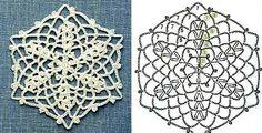 Mis Pasatiempos Amo el Crochet: Vistiendo el ábol de navidad con diferentes modelos de guirnaldas