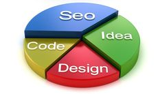 One of the main factors that determine the success of online business is the visibility of your website to the browsing public, especially those who are looking for a product or a service that is offered by your company.  http://socialmediainfo4u.wordpress.com/2013/07/08/seo-services-providing-high-visibility-to-website/