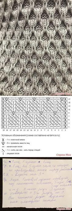 Lace Knitting Patterns, Knitting Charts, Macrame Patterns, Easy Knitting, Knitting Stitches, Knitting Designs, Stitch Patterns, Thread Crochet, Knit Crochet