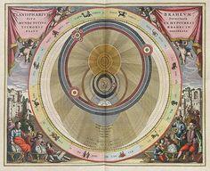 Old Astrology Print