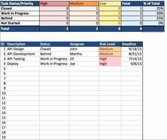 Free capacity planning template in excel spreadsheet, resource capacity planning template in excel spreadsheet, capacity planning template example, Project Management Dashboard, Project Risk Management, Project Management Templates, Inventory Management, Excel Budget Template, Free Calendar Template, Report Template, Templates Free, Calendar Printable