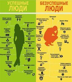 Чем+отличаются+Успешные+люди+от+Безуспешных