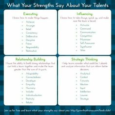 Clifton strengths simplified
