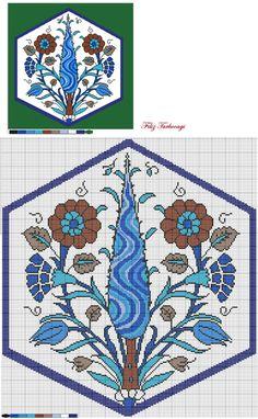 """cross stitch"" - It Was A Work of Craft Folk Embroidery, Cross Stitch Embroidery, Embroidery Patterns, Cross Stitch Charts, Cross Stitch Designs, Cross Stitch Patterns, Intarsia Knitting, Cross Stitch Kitchen, Chart Design"