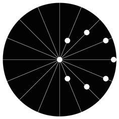 Ilusión visual, puntos que giran dentro de un círculo
