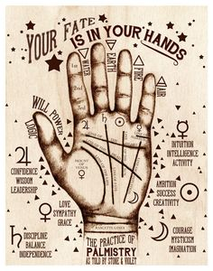 The Practice of Palmistry