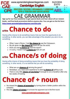 "What is the difference between ""a chance of doing something"" and ""a chance to do something""?                                                                      These two expressions are similar in structure but different in meaning.                                                     Have a look at the grammar sheet below to learn when and how to use each. Key Word Transformation FCE, CAE  CPE"