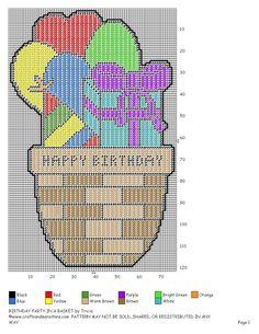 Birthday in a Basket