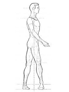 Cuarta posición: Voltee los pies hacia afuera, coloque un pie frente al otro en línea paralela separándolos por treinta centímetros.