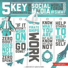5 Key Takeaways from Social Media World Forum 2013 - #SMWF - via @SocialOgilvy