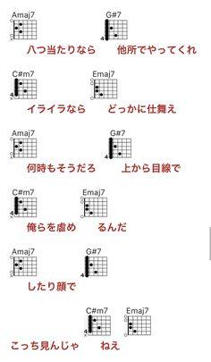 Guitar Chords, Diagram, Songs, Math Equations, Guitar Chord, Song Books