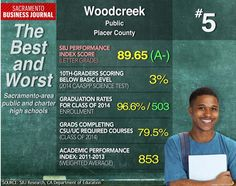 The Sacramento Business Journal has ranked the region's best and worst public high schools, using a range of academic statistics to create a comprehensive look at the area's secondary institutions.