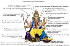 ganesha-Symbols