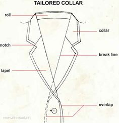 Tailored collar: collar provided with a stand and a fall. Flat Drawings, Flat Sketches, Technical Drawings, Collar Pattern, Jacket Pattern, Fashion Infographic, Fashion Terms, Fashion Men, Fashion Design Portfolio