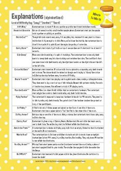 Printable Minute To Win It Challenges.