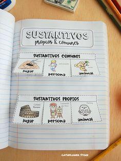 Spanish Lessons, Teaching Spanish, First Year Teaching, 1st Grade Writing, Word Work Activities, Google Classroom, Interactive Notebooks, Homeschool, Language