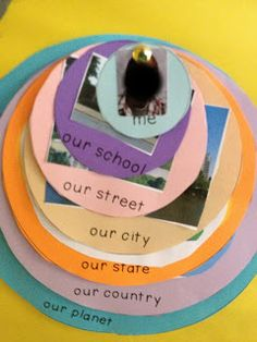 """This is a """"me on the map"""" activity. There are six different sections: my house, street, city, state, country, and planet.The students will be able to make this themselves and bring in pictures. This will help students differentiate between city, state, and country. Also, learning where they live in our world-Heather Hellenbrand"""