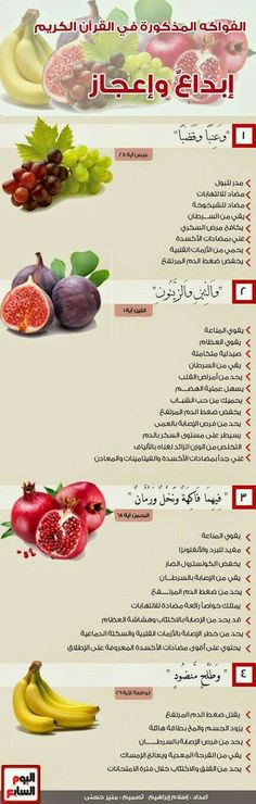 The fruit in the Quran: Grapes, olives, figs, pomegranates, bananas. Health Facts, Health Diet, Health And Nutrition, Health And Wellness, Herbal Remedies, Natural Remedies, Health Advice, Fitness Nutrition, Ramadan