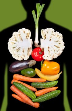 """Liver Detox.  """"In a vegetarian world no one needs to worry about Kosher, Halal, Bird Flu, Mad Cow Disease and pollution from the waste of billions day to day killings."""""""